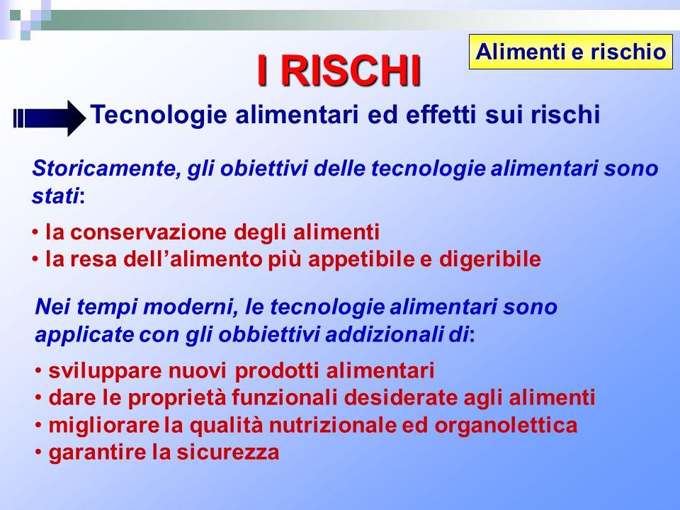 Alimenti e rischio I RISCHI Tecnologie alimentari ed effetti sui rischi Storicamente, gli obiettivi delle tecnologie alimentari sono stati: la conserv
