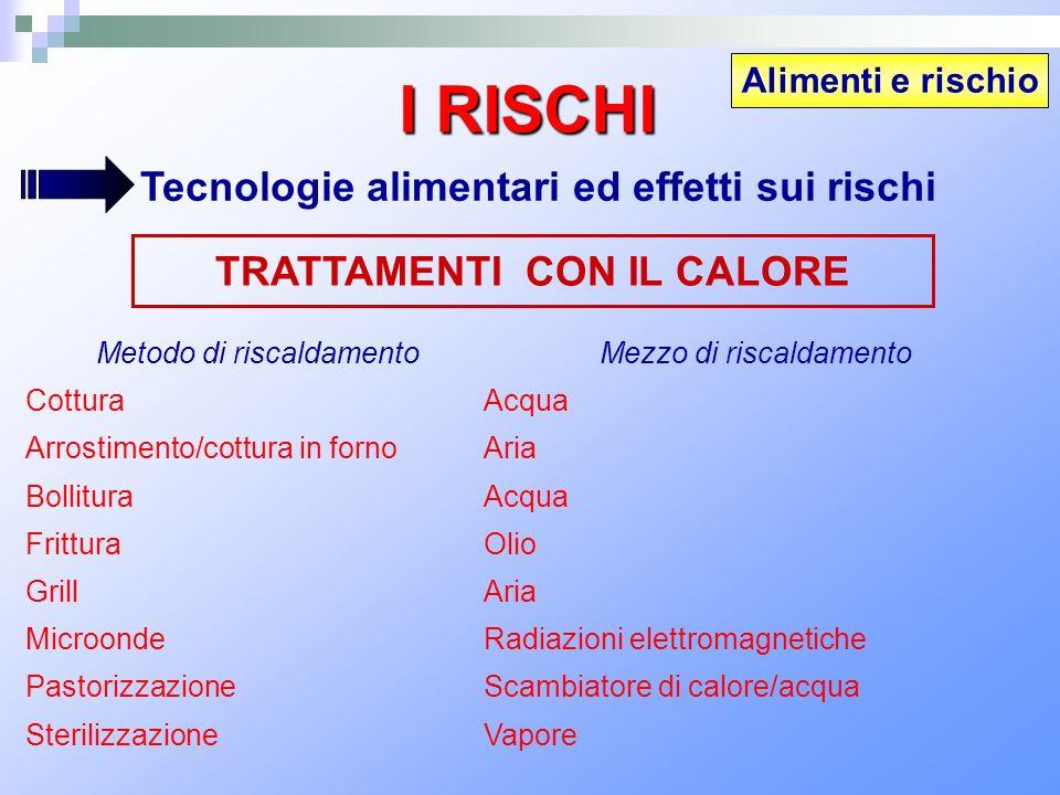 Alimenti e rischio I RISCHI Tecnologie alimentari ed effetti sui rischi TRATTAMENTI CON IL CALORE Metodo di riscaldamento Cottura Arrostimento/cottura