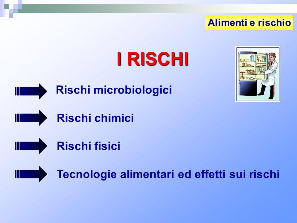 Alimenti e rischio I RISCHI Rischi microbiologici Rischi chimici Rischi fisici Tecnologie alimentari ed effetti sui rischi