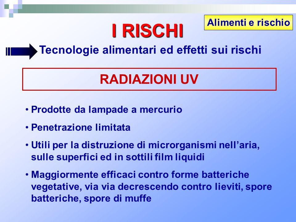 Alimenti e rischio I RISCHI Tecnologie alimentari ed effetti sui rischi RADIAZIONI UV Prodotte da lampade a mercurio Penetrazione limitata Utili per l
