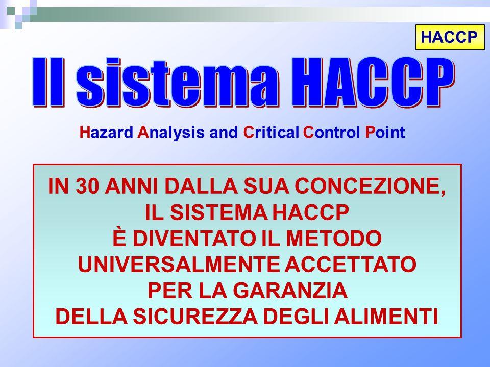HACCP IN 30 ANNI DALLA SUA CONCEZIONE, IL SISTEMA HACCP È DIVENTATO IL METODO UNIVERSALMENTE ACCETTATO PER LA GARANZIA DELLA SICUREZZA DEGLI ALIMENTI