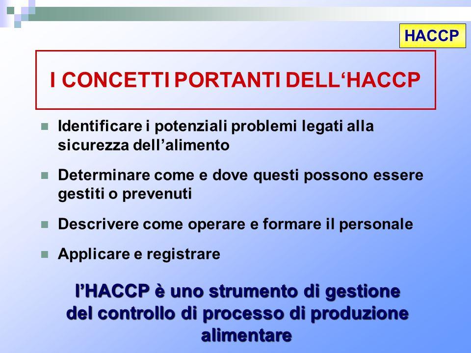 HACCP I CONCETTI PORTANTI DELLHACCP Identificare i potenziali problemi legati alla sicurezza dellalimento Determinare come e dove questi possono esser