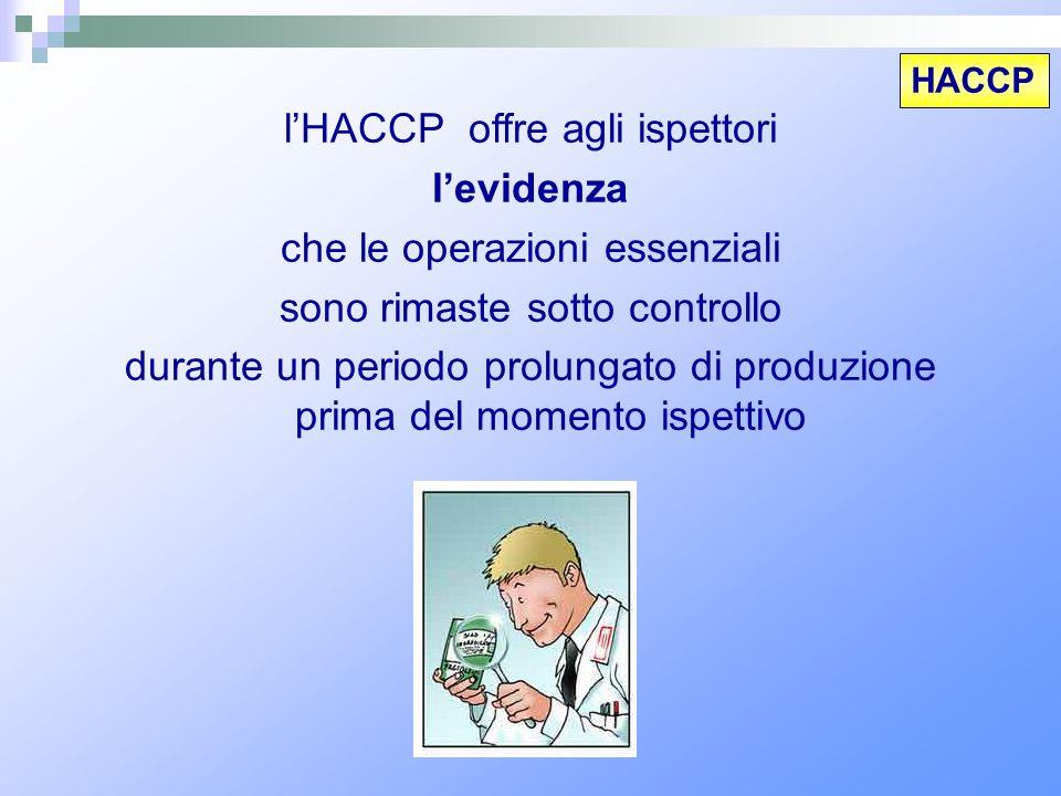 HACCP lHACCP offre agli ispettori levidenza che le operazioni essenziali sono rimaste sotto controllo durante un periodo prolungato di produzione prim