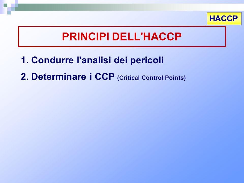 HACCP PRINCIPI DELL'HACCP 1. Condurre l'analisi dei pericoli 2. Determinare i CCP (Critical Control Points)
