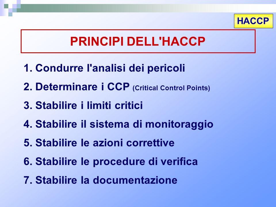 HACCP PRINCIPI DELL'HACCP 1. Condurre l'analisi dei pericoli 2. Determinare i CCP (Critical Control Points) 3. Stabilire i limiti critici 4. Stabilire