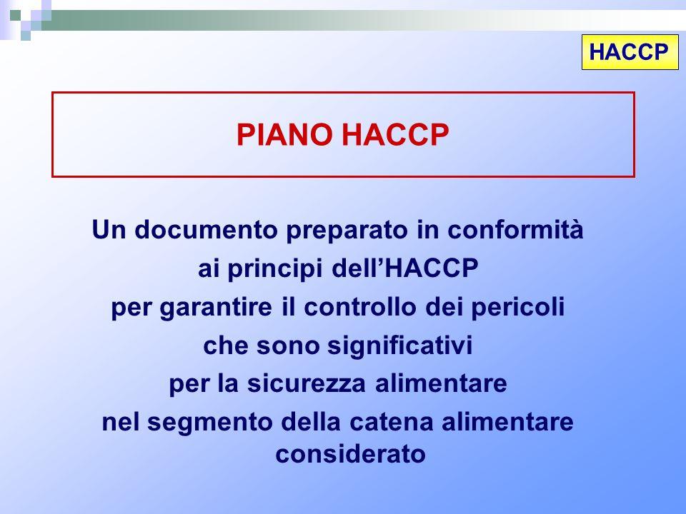 HACCP PIANO HACCP Un documento preparato in conformità ai principi dellHACCP per garantire il controllo dei pericoli che sono significativi per la sic