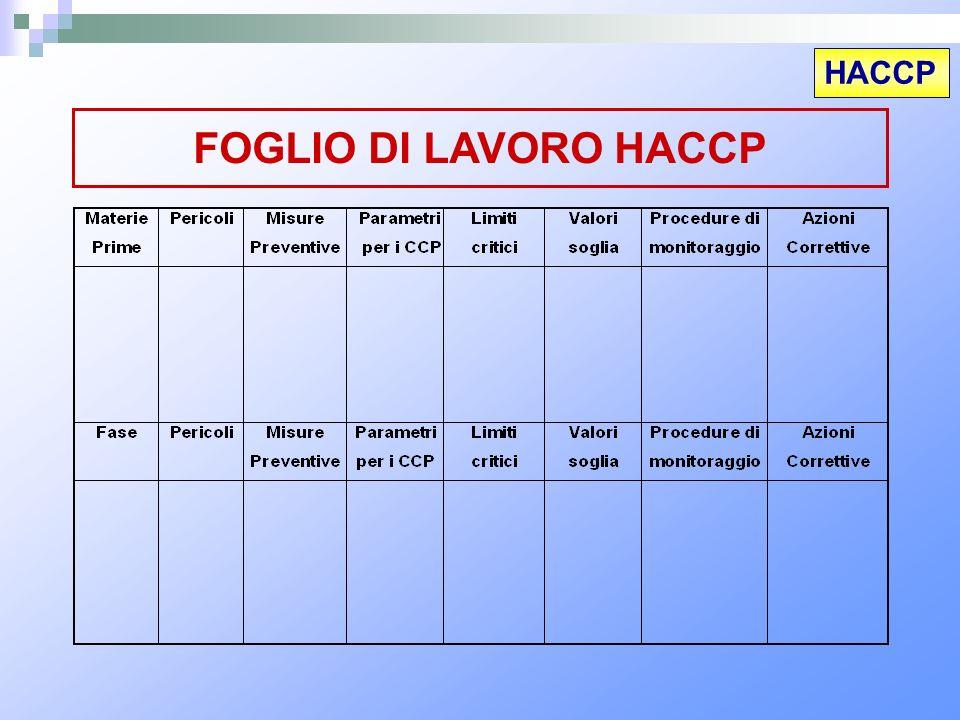 HACCP FOGLIO DI LAVORO HACCP