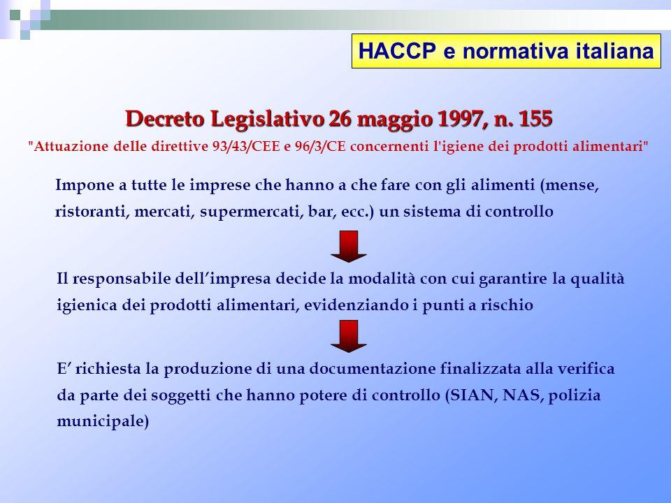 HACCP e normativa italiana Impone a tutte le imprese che hanno a che fare con gli alimenti (mense, ristoranti, mercati, supermercati, bar, ecc.) un si