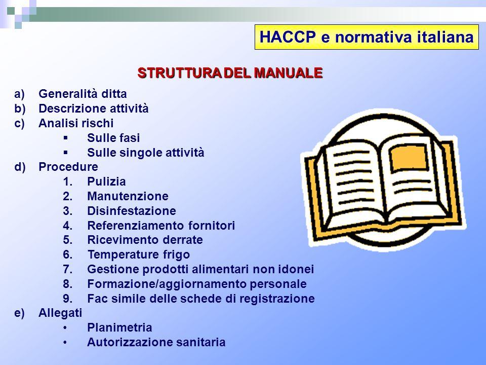 HACCP e normativa italiana STRUTTURA DEL MANUALE a)Generalità ditta b)Descrizione attività c)Analisi rischi Sulle fasi Sulle singole attività d)Proced