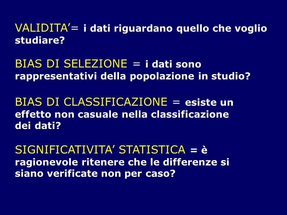 VALIDITA= i dati riguardano quello che voglio studiare? BIAS DI SELEZIONE = i dati sono rappresentativi della popolazione in studio? BIAS DI CLASSIFIC