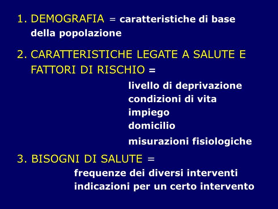 1.DEMOGRAFIA = caratteristiche di base della popolazione 2.CARATTERISTICHE LEGATE A SALUTE E FATTORI DI RISCHIO = livello di deprivazione condizioni d