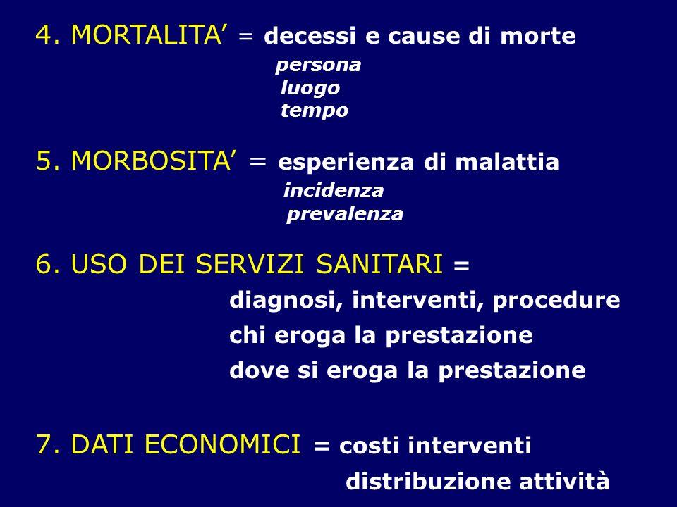 4. MORTALITA = decessi e cause di morte persona luogo tempo 5. MORBOSITA = esperienza di malattia incidenza prevalenza 6. USO DEI SERVIZI SANITARI = d
