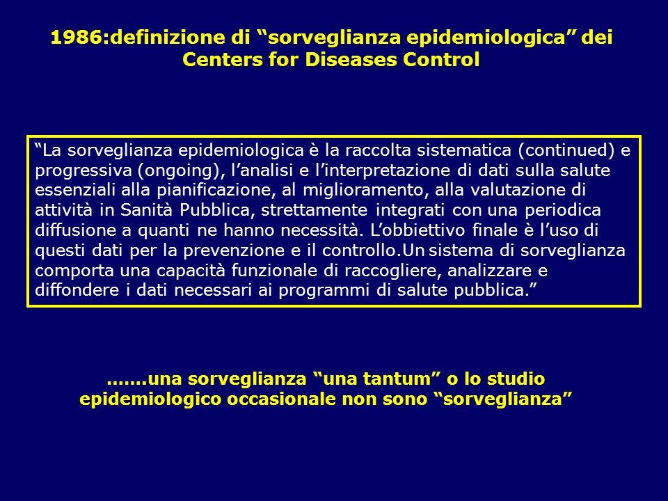 1986:definizione di sorveglianza epidemiologica dei Centers for Diseases Control La sorveglianza epidemiologica è la raccolta sistematica (continued)