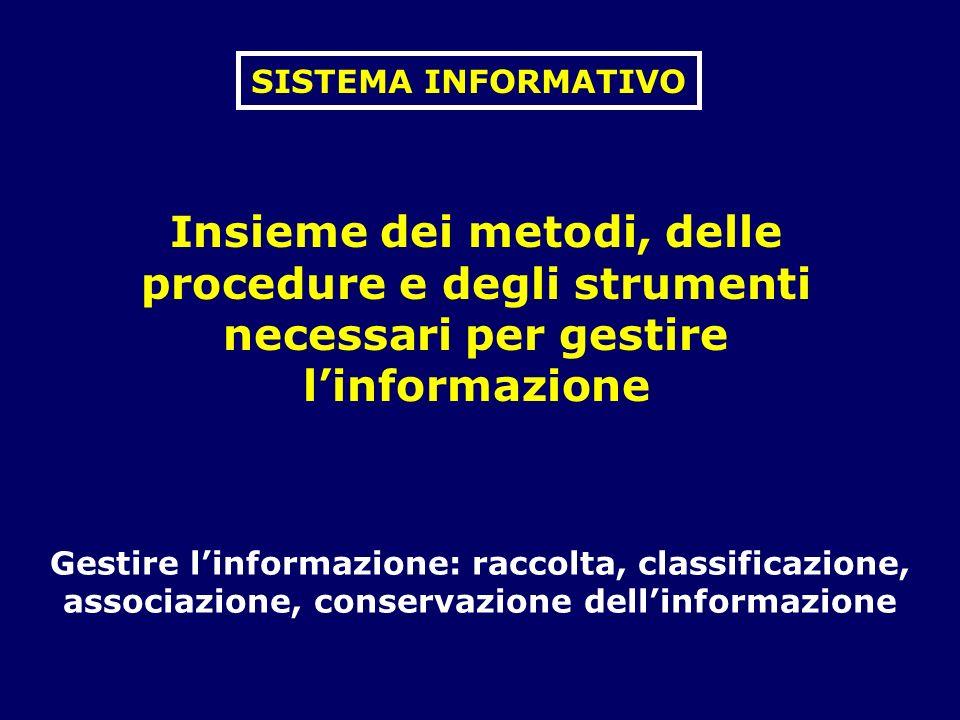 SISTEMA INFORMATIVO Insieme dei metodi, delle procedure e degli strumenti necessari per gestire linformazione Gestire linformazione: raccolta, classif