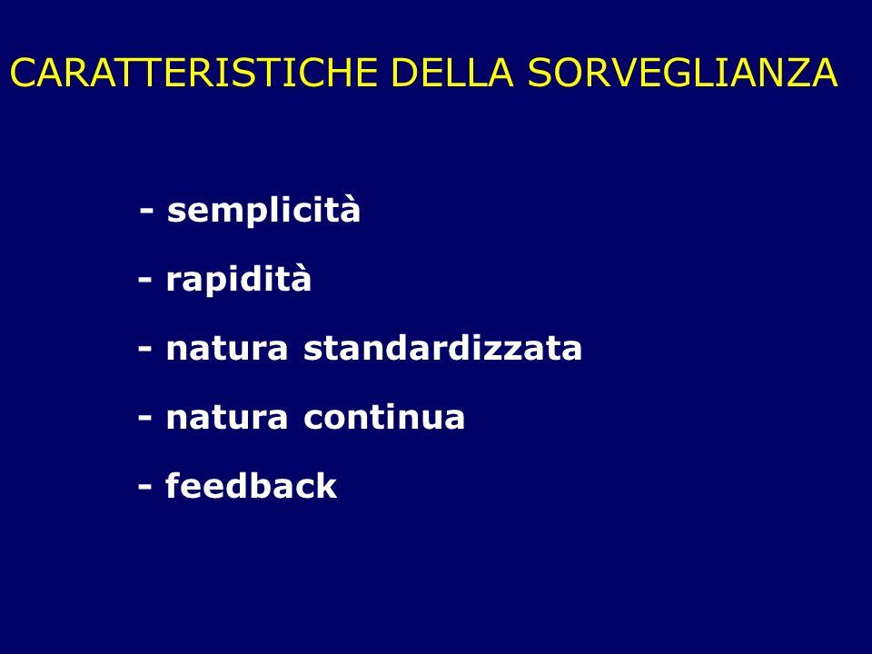 CARATTERISTICHE DELLA SORVEGLIANZA - semplicità - rapidità - natura standardizzata - natura continua - feedback