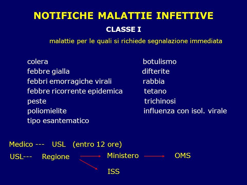 NOTIFICHE MALATTIE INFETTIVE CLASSE I malattie per le quali si richiede segnalazione immediata colera botulismo febbre gialla difterite febbri emorrag