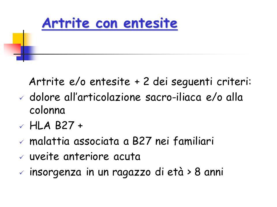 Artrite con entesite Artrite con entesite Artrite e/o entesite + 2 dei seguenti criteri: dolore allarticolazione sacro-iliaca e/o alla colonna HLA B27