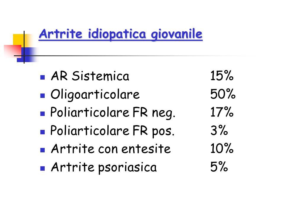 Artrite idiopatica giovanile AR Sistemica15% Oligoarticolare 50% Poliarticolare FR neg. 17% Poliarticolare FR pos.3% Artrite con entesite10% Artrite p