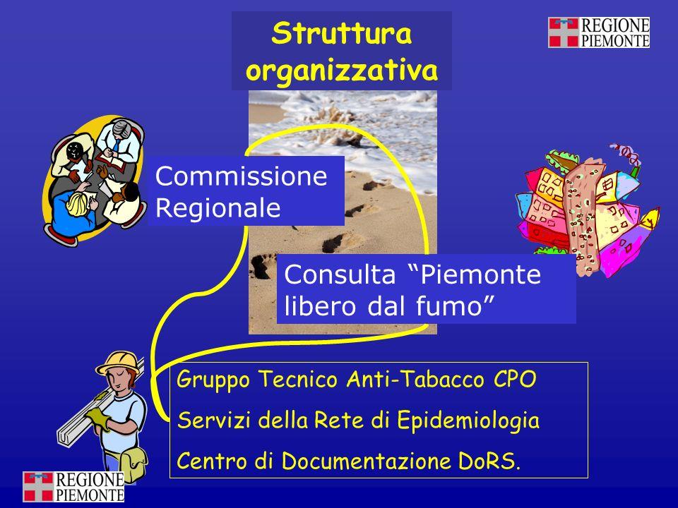 Gruppo Tecnico Anti-Tabacco CPO Servizi della Rete di Epidemiologia Centro di Documentazione DoRS. Struttura organizzativa Commissione Regionale Consu