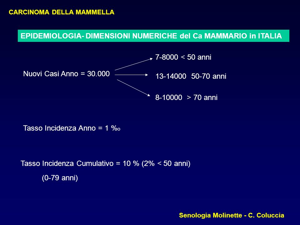 CHIRURGIA CONSERVATIVA : QUART non correttacorretta Senologia Molinette - C. Coluccia
