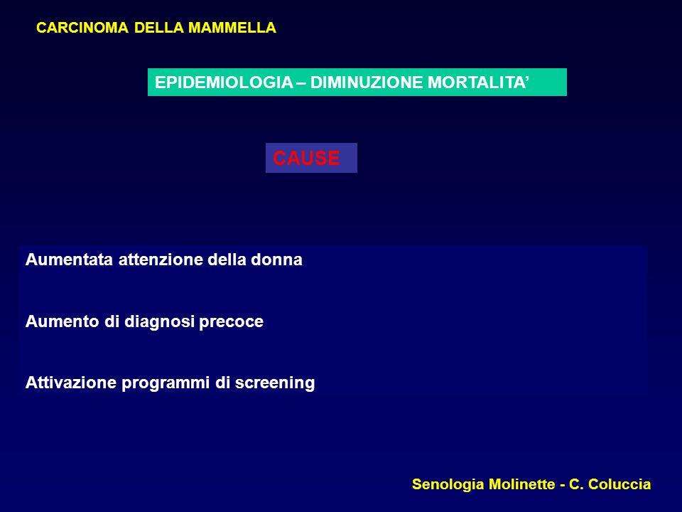 CARCINOMA DELLA MAMMELLA EPIDEMIOLOGIA – PROGRAMMI DI SCREENING dal 1991 tutte le donne residenti in Piemonte in fascia di età compresa fra i 49 e i 69 anni sono invitate ad eseguire una mammografia biennale : -NEGATIVA FOLLOW UP (ripetizione esame dopo 2 anni) ES.