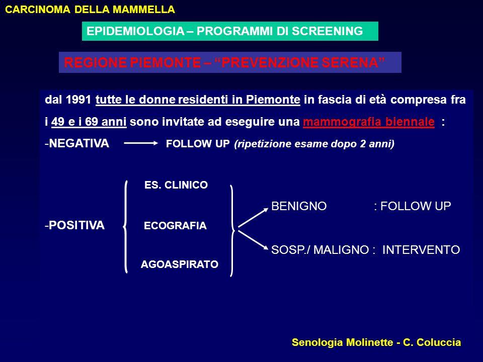 CARCINOMA DELLA MAMMELLA Senologia Molinette - C.Coluccia ASTENSIONE : nei carcinomi in situ Ca.