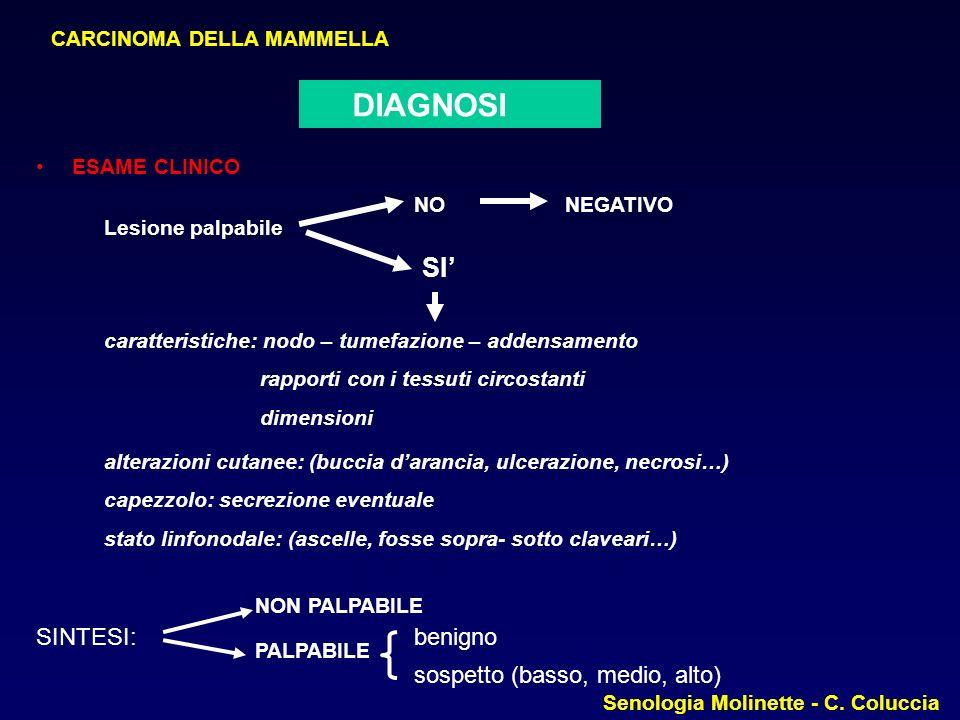 CHIRURGIA DEMOLITIVA: Mastectomia sec.Madden correttanon corretta Senologia Molinette - C.