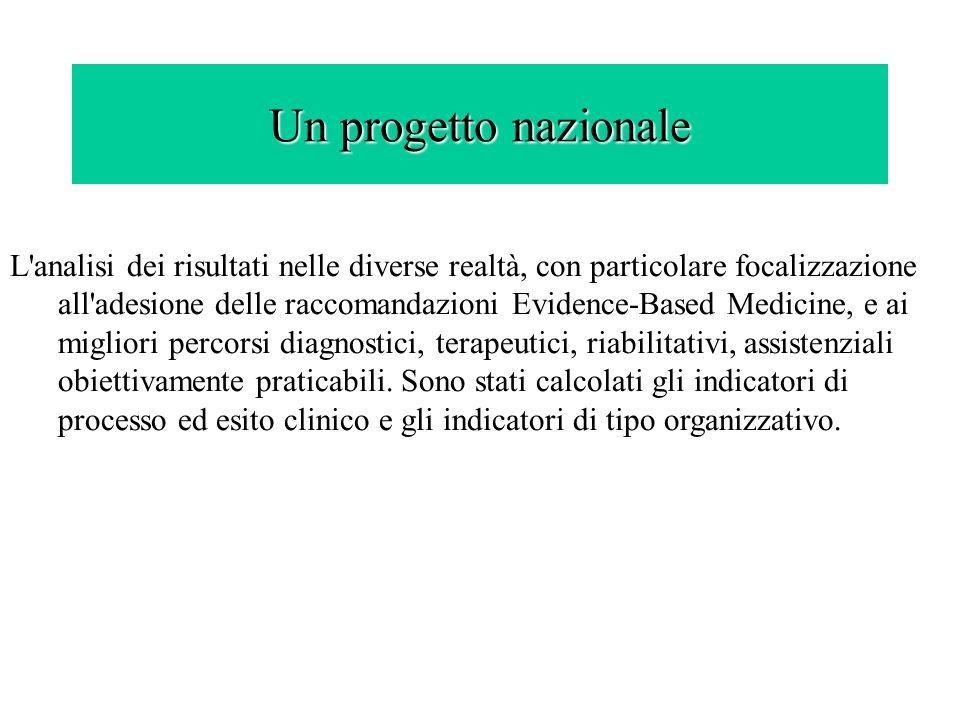 Un progetto nazionale L'analisi dei risultati nelle diverse realtà, con particolare focalizzazione all'adesione delle raccomandazioni Evidence-Based M