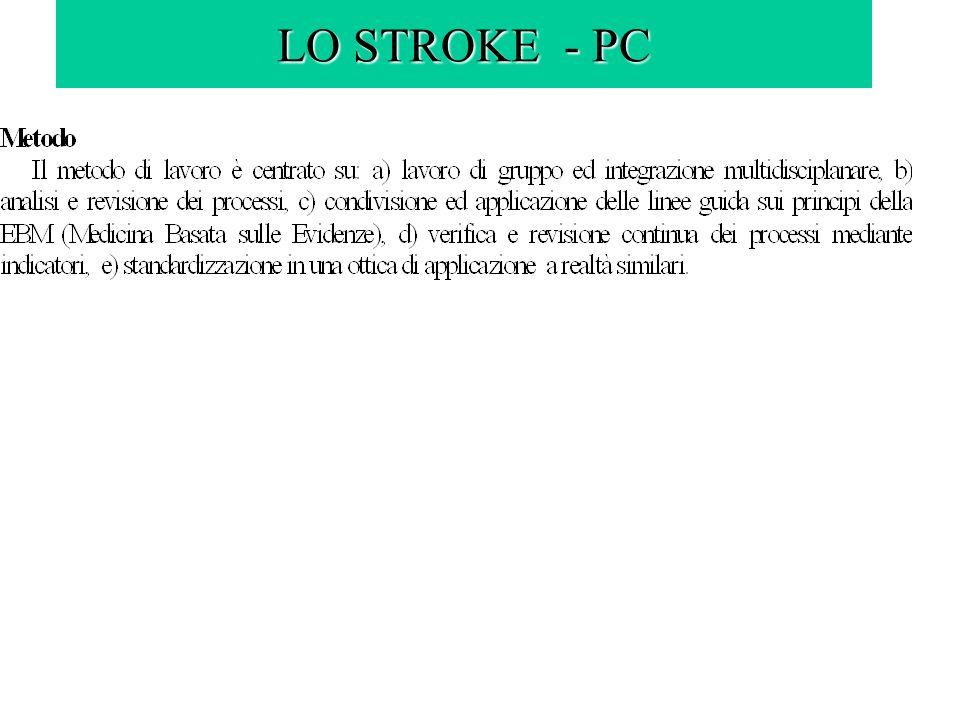 LO STROKE - PC
