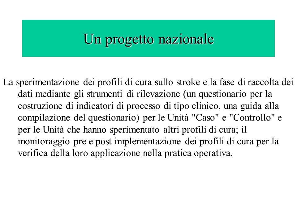 Un progetto nazionale La sperimentazione dei profili di cura sullo stroke e la fase di raccolta dei dati mediante gli strumenti di rilevazione (un que