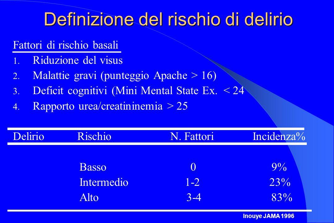 Definizione del rischio di delirio Fattori di rischio basali 1. Riduzione del visus 2. Malattie gravi (punteggio Apache > 16) 3. Deficit cognitivi (Mi