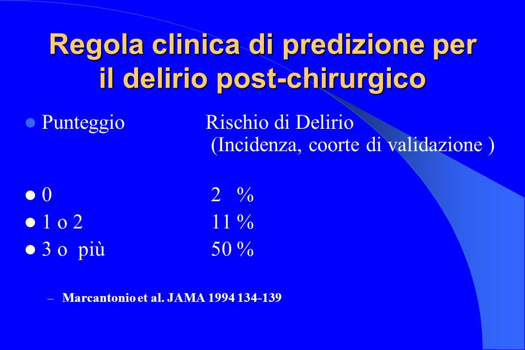 Regola clinica di predizione per il delirio post-chirurgico Punteggio Rischio di Delirio (Incidenza, coorte di validazione ) 02 % 1 o 211 % 3 o più 50