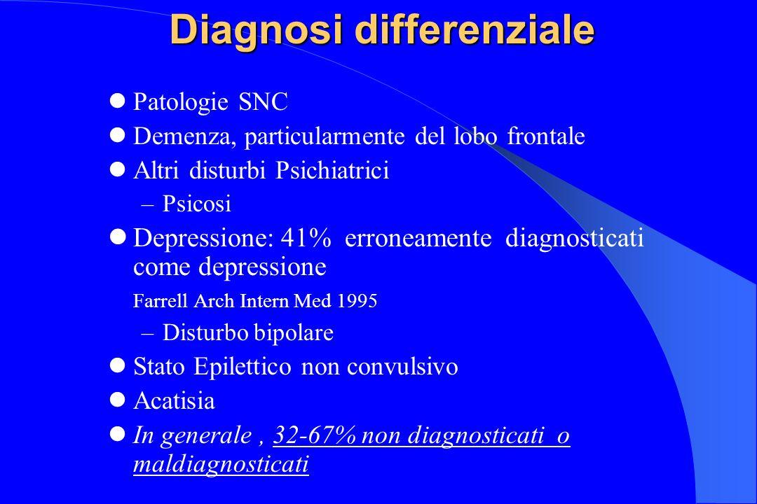 Diagnosi differenziale Patologie SNC Demenza, particularmente del lobo frontale Altri disturbi Psichiatrici –Psicosi Depressione: 41% erroneamente dia