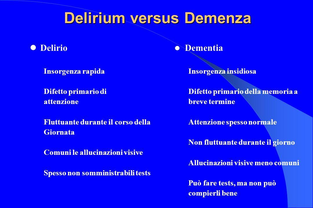 Delirium versus Demenza Delirio Insorgenza rapida Difetto primario di attenzione Fluttuante durante il corso della Giornata Comuni le allucinazioni vi