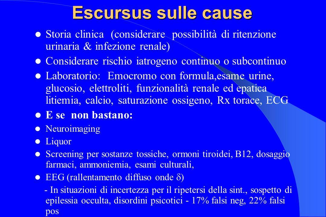 Escursus sulle cause Storia clinica (considerare possibilità di ritenzione urinaria & infezione renale) Considerare rischio iatrogeno continuo o subco
