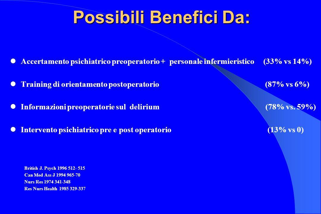 Possibili Benefici Da: Accertamento psichiatrico preoperatorio + personale infermieristico (33% vs 14%) Training di orientamento postoperatorio (87% v