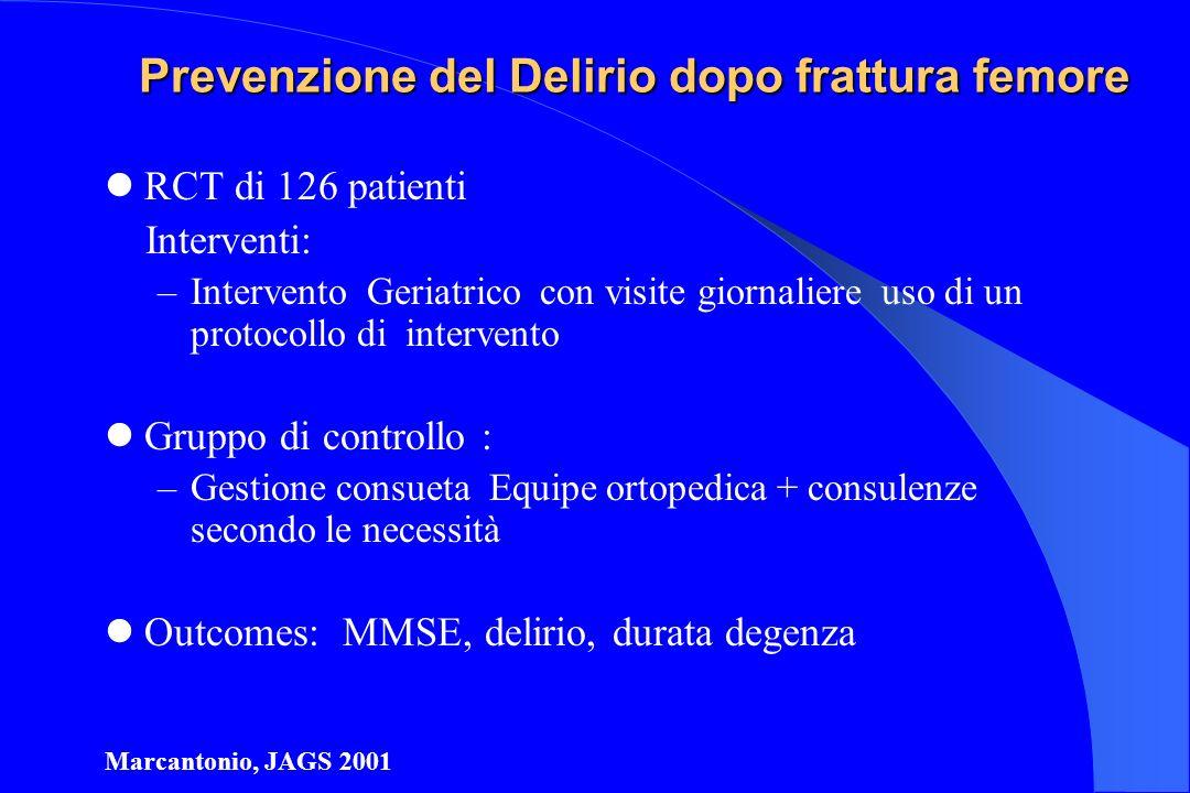 Prevenzione del Delirio dopo frattura femore RCT di 126 patienti Interventi: –Intervento Geriatrico con visite giornaliere uso di un protocollo di int