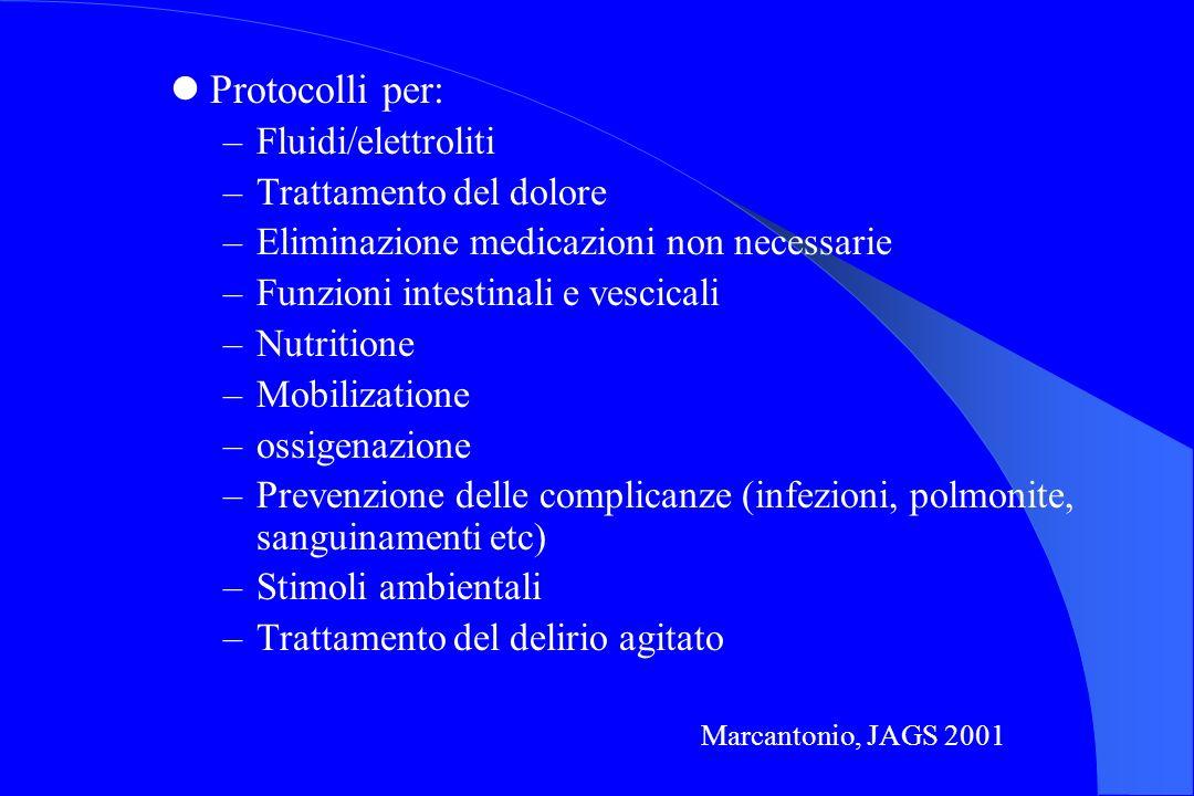 Protocolli per: –Fluidi/elettroliti –Trattamento del dolore –Eliminazione medicazioni non necessarie –Funzioni intestinali e vescicali –Nutritione –Mo