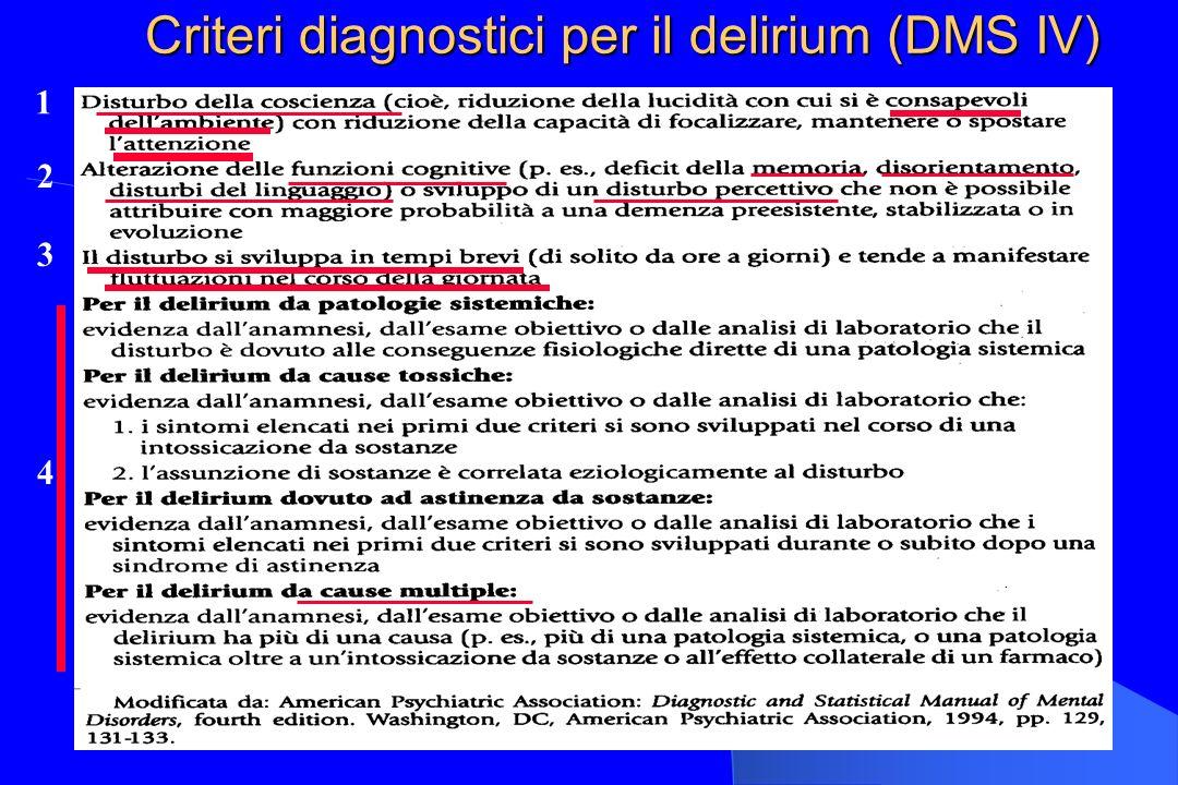 Confusion Assessment Method (CAM) [Inouye et al, 1990] Il paziente risulta positivo per la presenza di delirium se sono soddisfatti i criteri A e B e il C o il D A.
