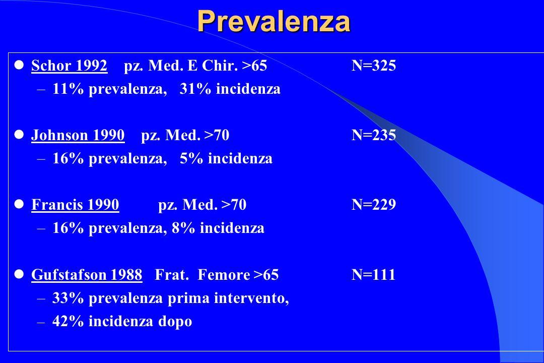Demenza a corpi di Lewy Questo tipo di demenza sembra collegata alla malattia di Parkinson, ma ne sono affetti anche tra il 20 e il 25 % dei pazienti cui è stato diagnosticata la malattia di Alzheimer.
