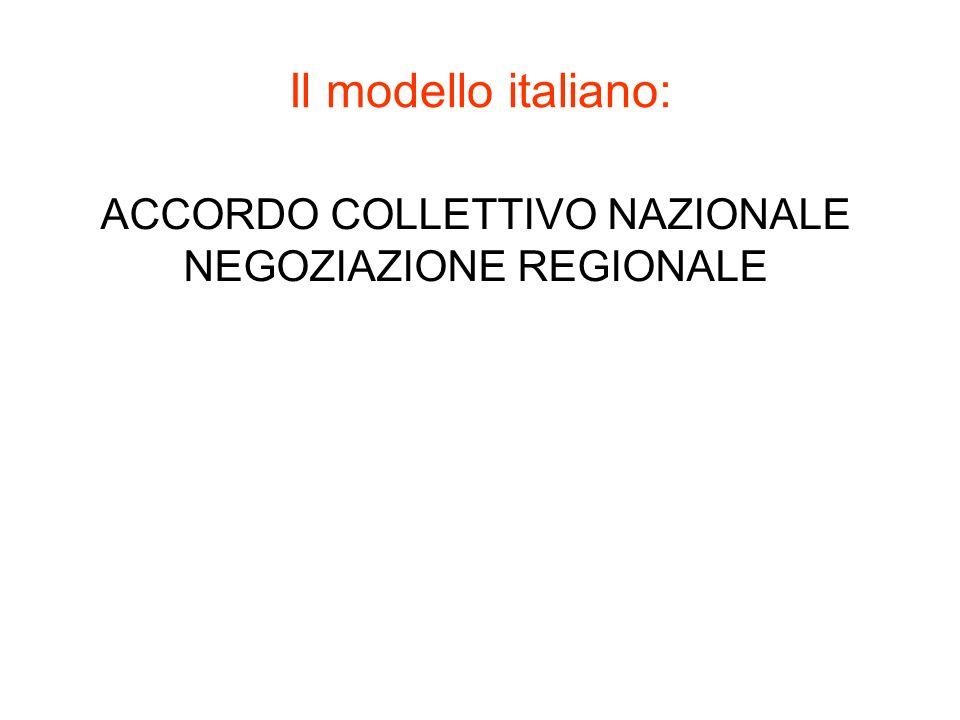 Il modello italiano: ACCORDO COLLETTIVO NAZIONALE NEGOZIAZIONE REGIONALE