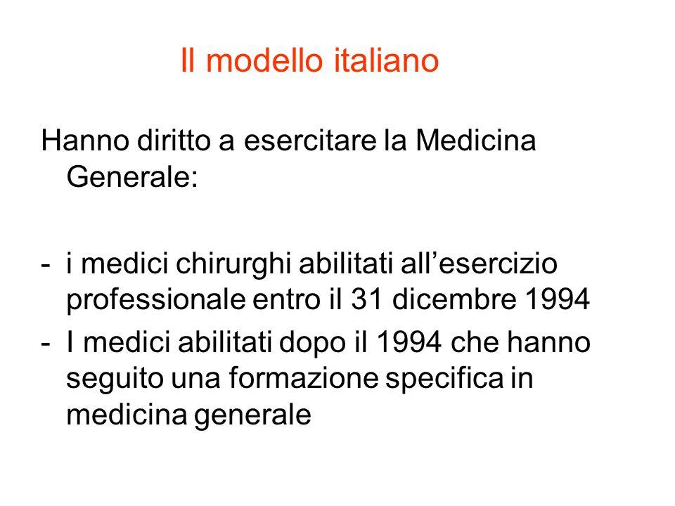 Hanno diritto a esercitare la Medicina Generale: -i medici chirurghi abilitati allesercizio professionale entro il 31 dicembre 1994 - I medici abilita