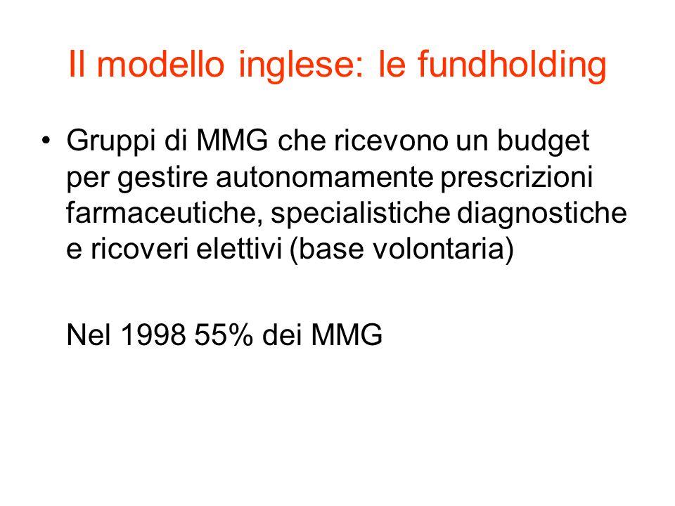 Il modello inglese: le fundholding Gruppi di MMG che ricevono un budget per gestire autonomamente prescrizioni farmaceutiche, specialistiche diagnosti