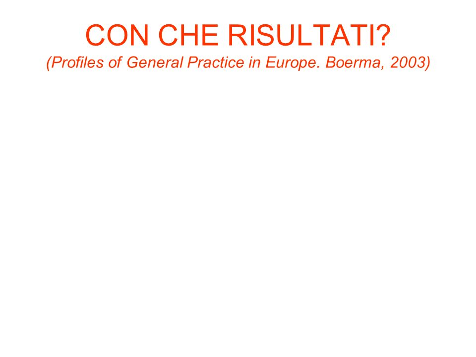 CON CHE RISULTATI? (Profiles of General Practice in Europe. Boerma, 2003)