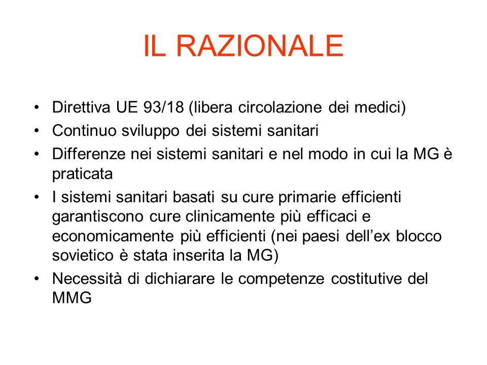 IL RAZIONALE Direttiva UE 93/18 (libera circolazione dei medici) Continuo sviluppo dei sistemi sanitari Differenze nei sistemi sanitari e nel modo in