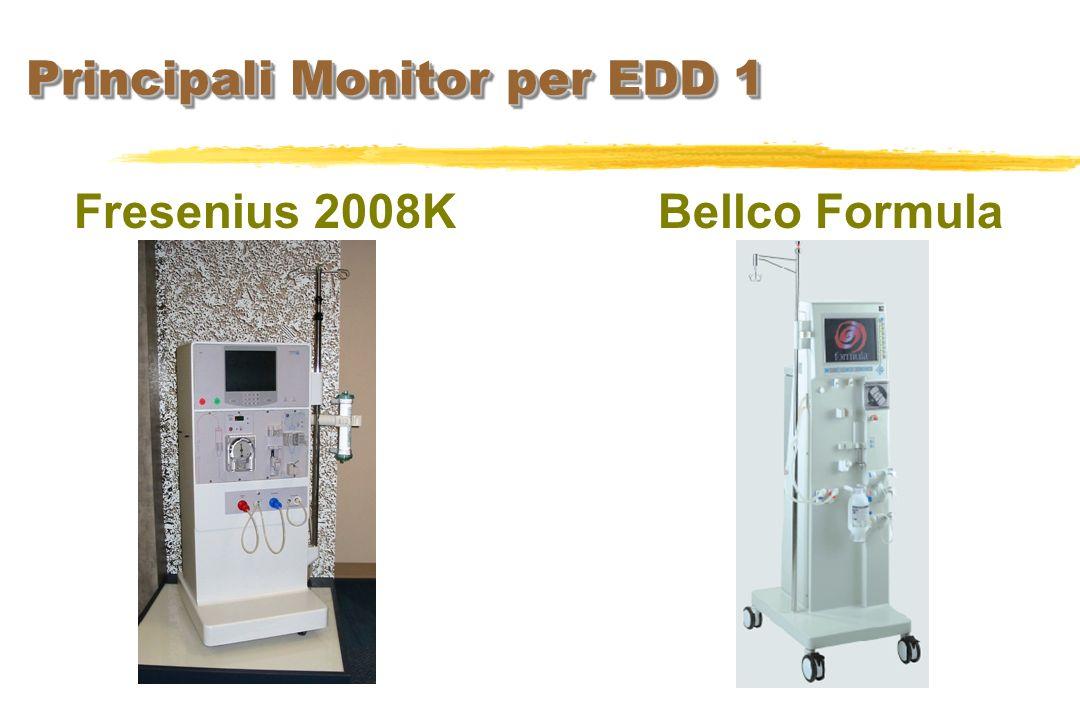 Principali Monitor per EDD 1 Fresenius 2008KBellco Formula