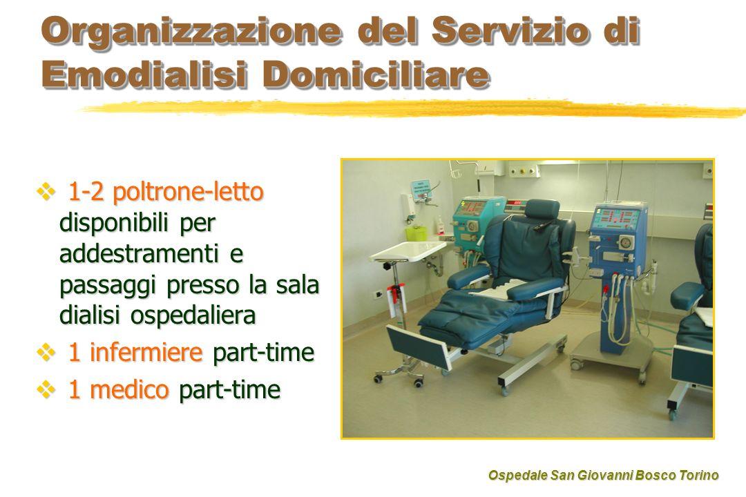 1-2 poltrone-letto disponibili per addestramenti e passaggi presso la sala dialisi ospedaliera 1-2 poltrone-letto disponibili per addestramenti e pass