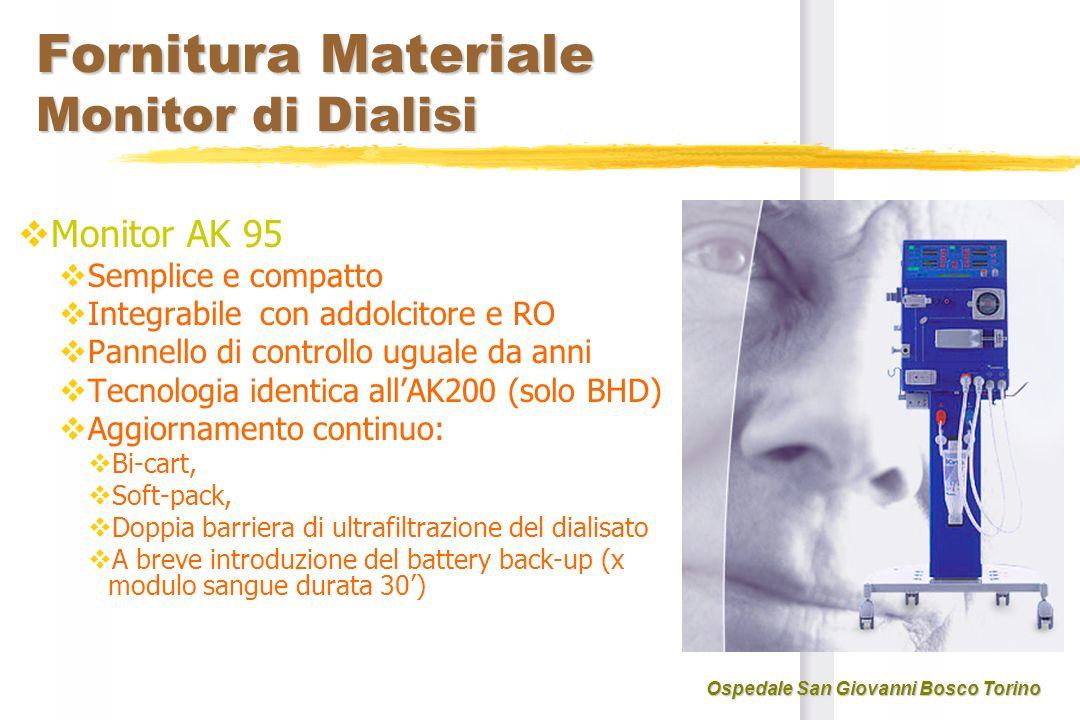 Monitor AK 95 Semplice e compatto Integrabile con addolcitore e RO Pannello di controllo uguale da anni Tecnologia identica allAK200 (solo BHD) Aggior