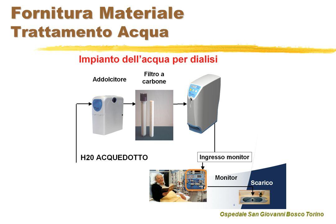 Fornitura Materiale Trattamento Acqua Ospedale San Giovanni Bosco Torino