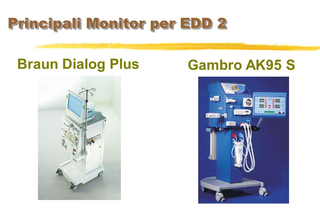Principali Monitor per EDD 2 Braun Dialog Plus Gambro AK95 S